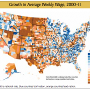 U.S. Wage Growth Chart