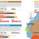 US Regions & Economy